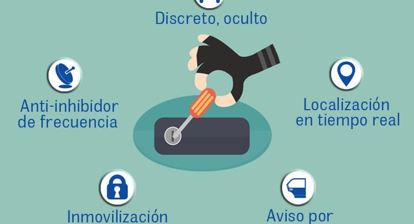antirrobo-vehiculos-caracteristicas